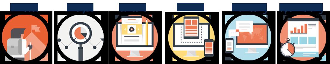 6-säulen-iua-mindset-analyse-content-website-marketing-optimierung-das-komplette-wissen