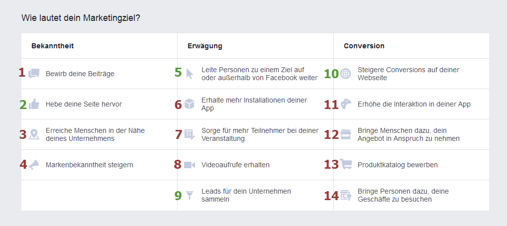 fb-marketing-ziele