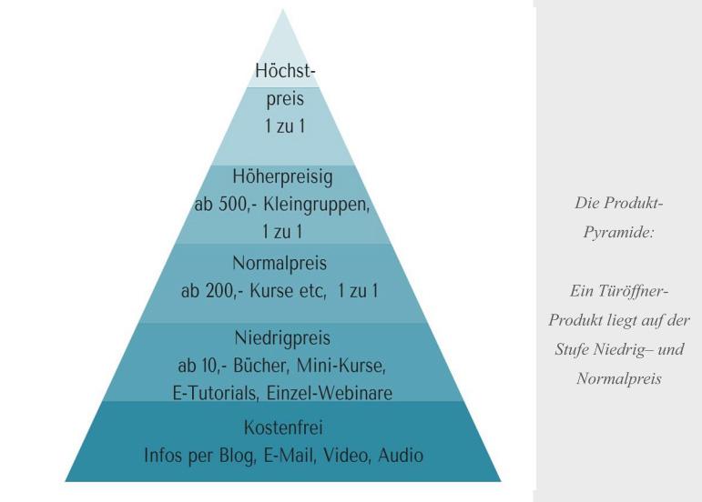pyramide-tueroeffner